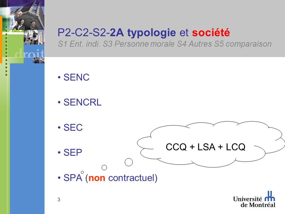34 P2-C2-S2-2Cia associés => société S1 Ent.indi.