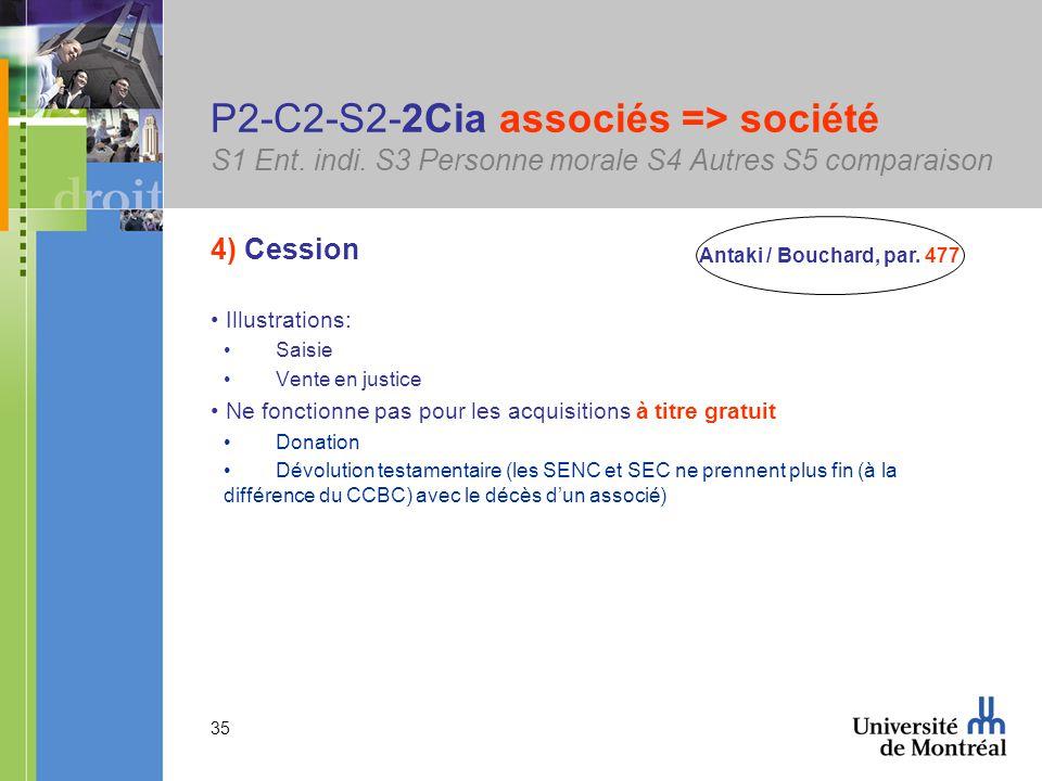 35 P2-C2-S2-2Cia associés => société S1 Ent. indi.