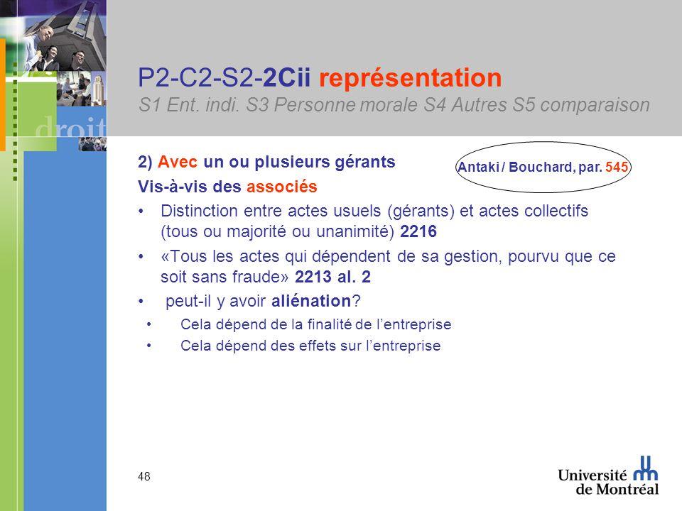 48 P2-C2-S2-2Cii représentation S1 Ent. indi.