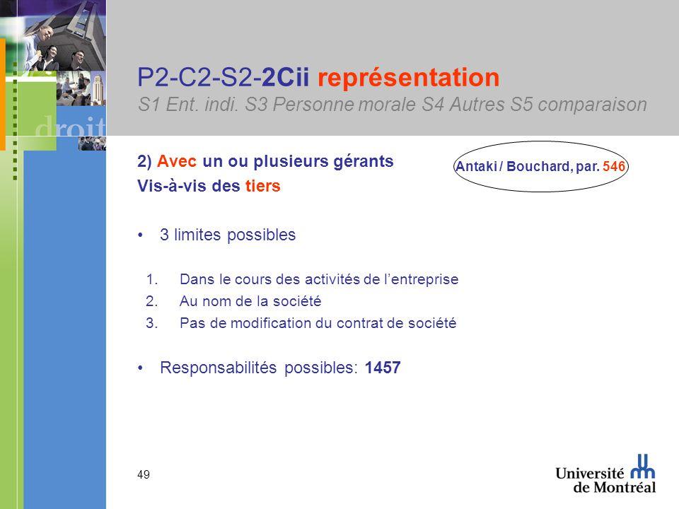 49 P2-C2-S2-2Cii représentation S1 Ent. indi.