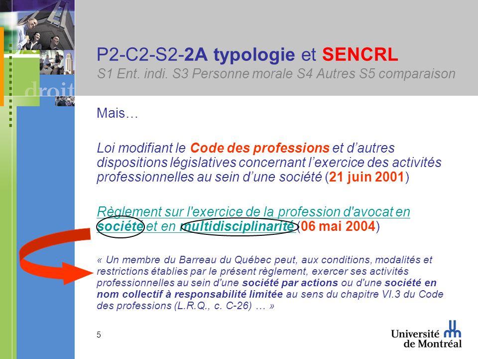 5 P2-C2-S2-2A typologie et SENCRL S1 Ent. indi.