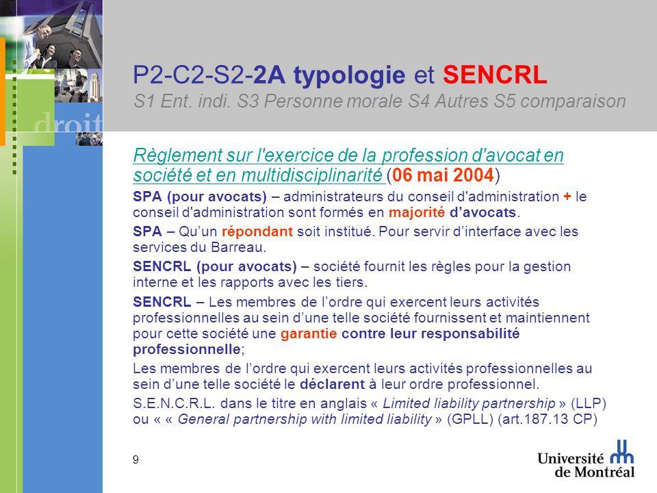 9 P2-C2-S2-2A typologie et SENCRL S1 Ent. indi.