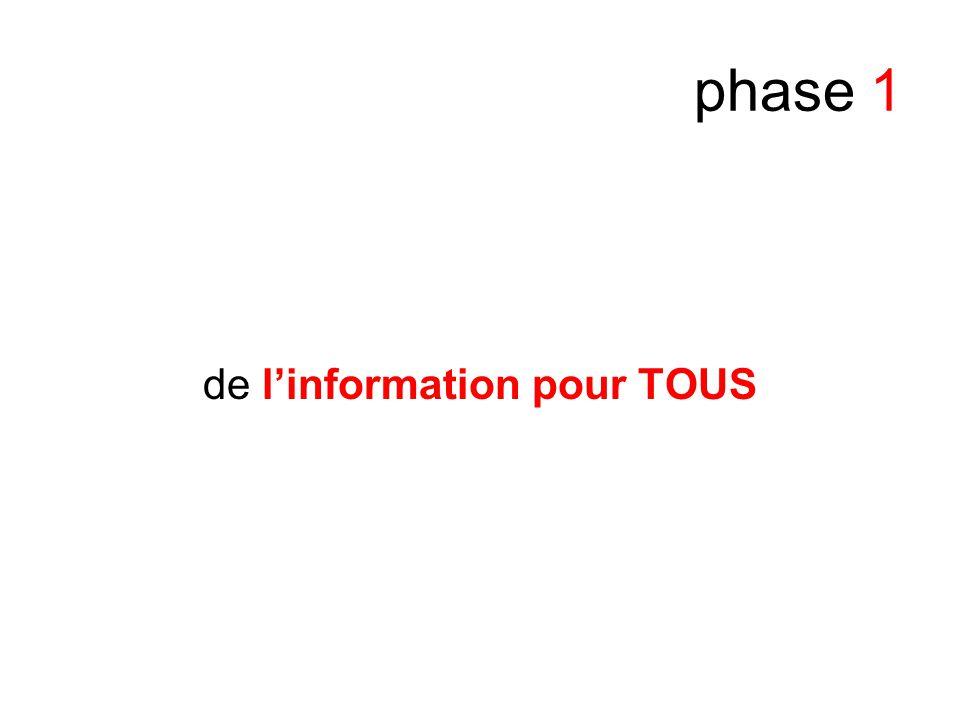 phase 1 de linformation pour TOUS