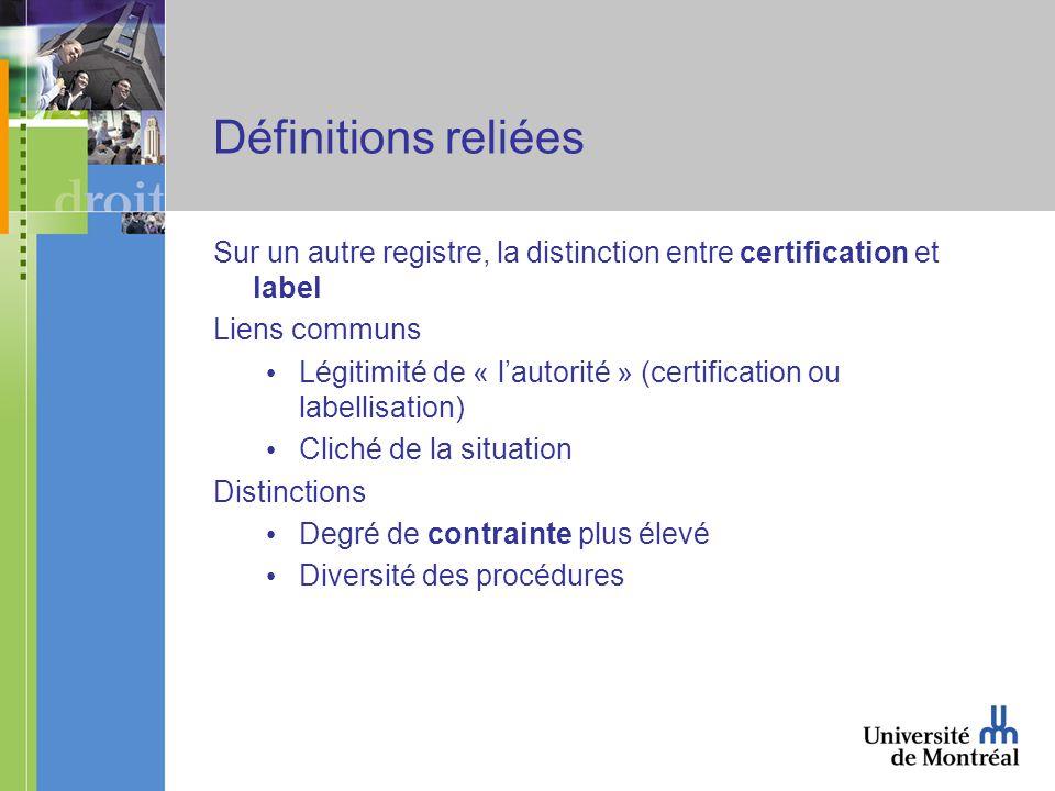 Définitions reliées Sur un autre registre, la distinction entre certification et label Liens communs Légitimité de « lautorité » (certification ou labellisation) Cliché de la situation Distinctions Degré de contrainte plus élevé Diversité des procédures
