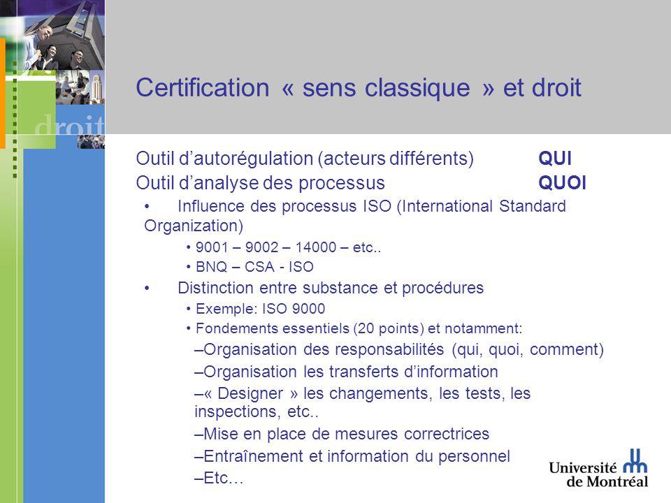 Certification « sens classique » et droit Outil dautorégulation (acteurs différents)QUI Outil danalyse des processus QUOI Influence des processus ISO (International Standard Organization) 9001 – 9002 – 14000 – etc..