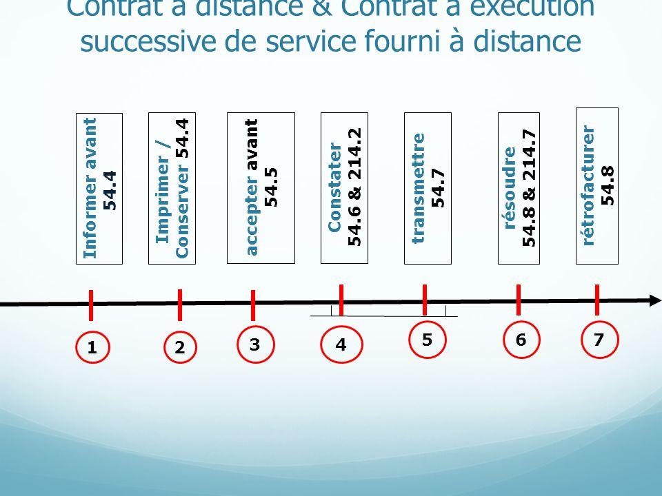 Contrat à distance & Contrat à exécution successive de service fourni à distance Informer avant 54.4 accepter avant 54.5 Imprimer / Conserver 54.4 transmettre 54.7 Constater 54.6 & 214.2 résoudre 54.8 & 214.7 rétrofacturer 54.8 1 2 34 6 7 5