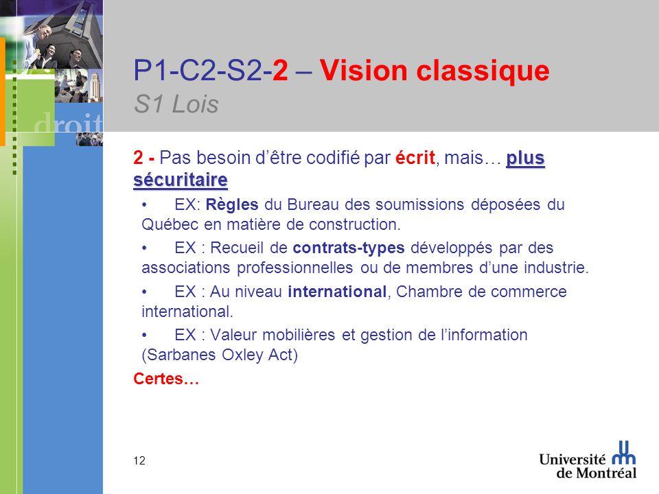12 P1-C2-S2-2 – Vision classique S1 Lois plus sécuritaire 2 - Pas besoin dêtre codifié par écrit, mais… plus sécuritaire EX: Règles du Bureau des soumissions déposées du Québec en matière de construction.