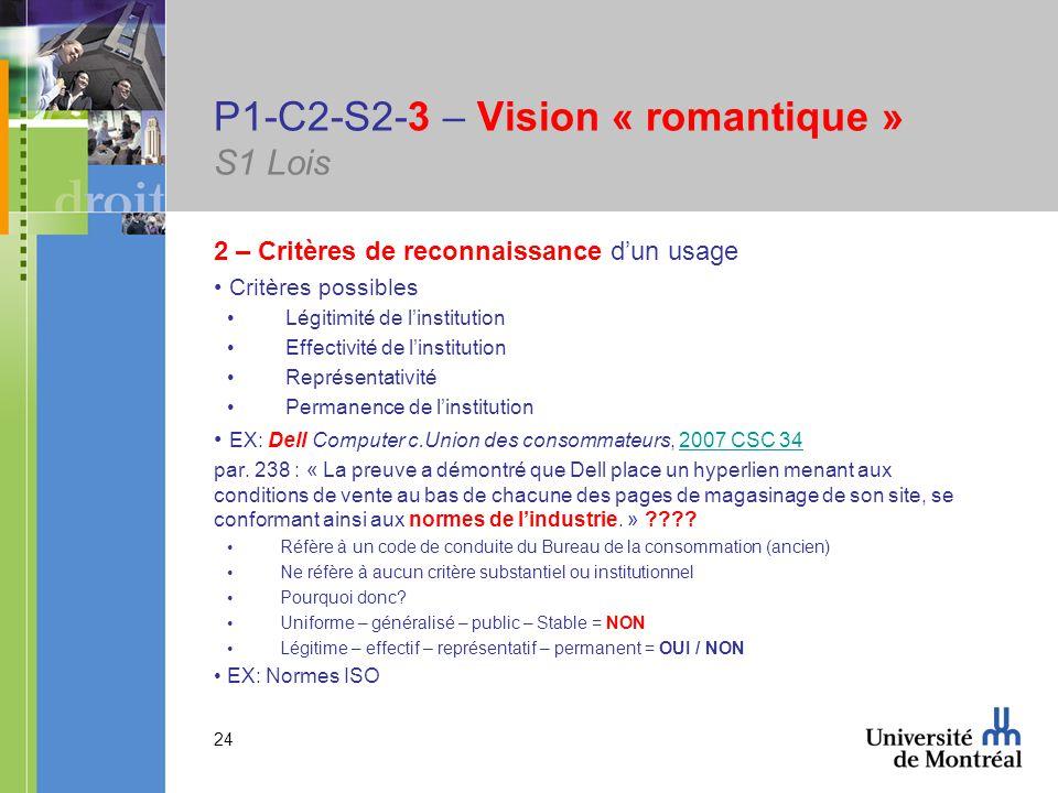 24 P1-C2-S2-3 – Vision « romantique » S1 Lois 2 – Critères de reconnaissance dun usage Critères possibles Légitimité de linstitution Effectivité de linstitution Représentativité Permanence de linstitution EX: Dell Computer c.Union des consommateurs, 2007 CSC 342007 CSC 34 par.