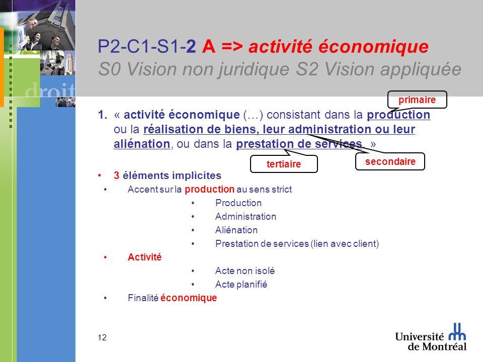 12 P2-C1-S1-2 A => activité économique S0 Vision non juridique S2 Vision appliquée 1.« activité économique (…) consistant dans la production ou la réalisation de biens, leur administration ou leur aliénation, ou dans la prestation de services.