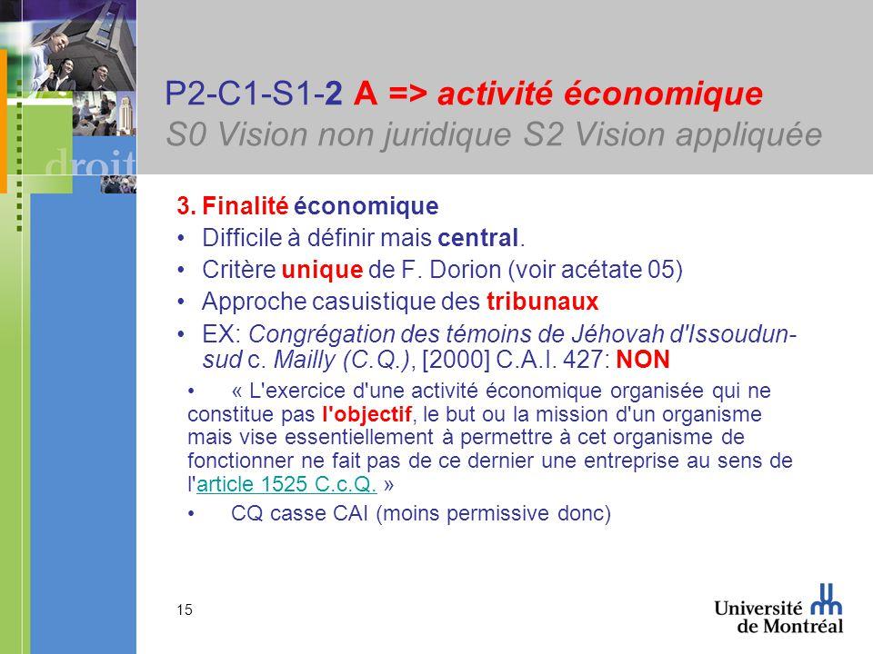 15 P2-C1-S1-2 A => activité économique S0 Vision non juridique S2 Vision appliquée 3.Finalité économique Difficile à définir mais central. Critère uni