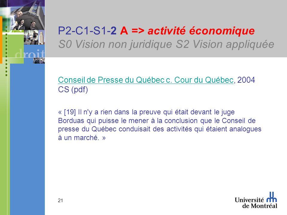 21 P2-C1-S1-2 A => activité économique S0 Vision non juridique S2 Vision appliquée Conseil de Presse du Québec c. Cour du QuébecConseil de Presse du Q