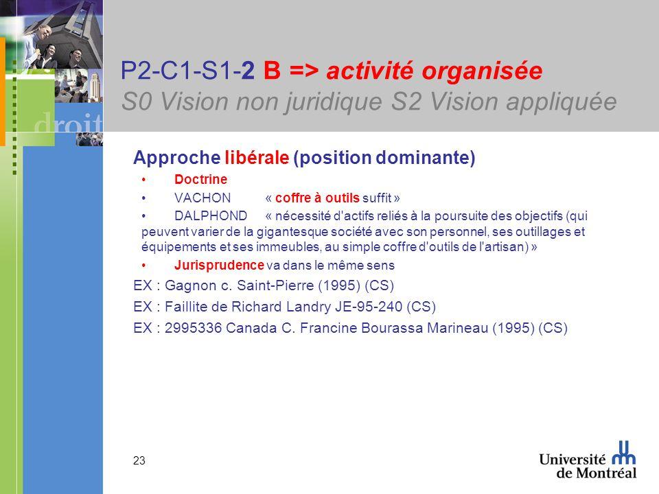 23 P2-C1-S1-2 B => activité organisée S0 Vision non juridique S2 Vision appliquée Approche libérale (position dominante) Doctrine VACHON « coffre à ou