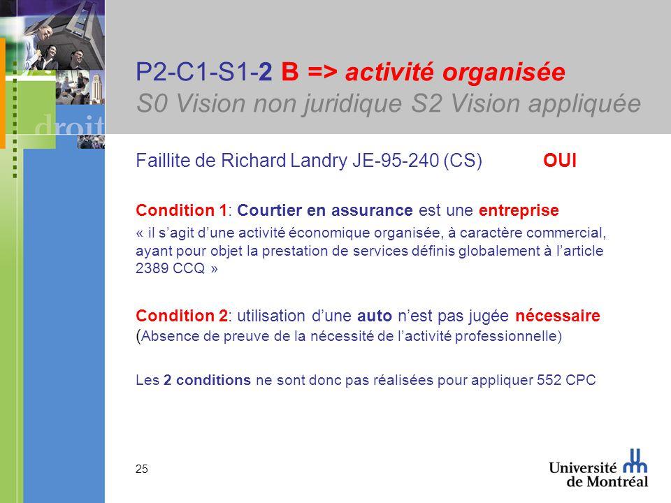 25 P2-C1-S1-2 B => activité organisée S0 Vision non juridique S2 Vision appliquée Faillite de Richard Landry JE-95-240 (CS) OUI Condition 1: Courtier en assurance est une entreprise « il sagit dune activité économique organisée, à caractère commercial, ayant pour objet la prestation de services définis globalement à larticle 2389 CCQ » Condition 2: utilisation dune auto nest pas jugée nécessaire ( Absence de preuve de la nécessité de lactivité professionnelle) Les 2 conditions ne sont donc pas réalisées pour appliquer 552 CPC