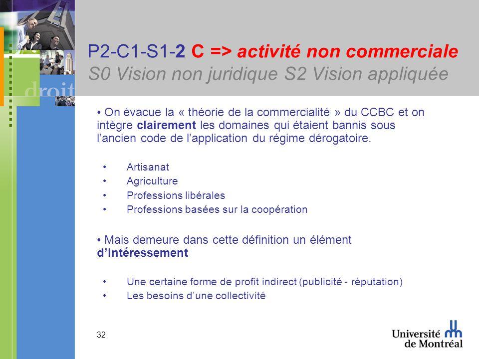 32 P2-C1-S1-2 C => activité non commerciale S0 Vision non juridique S2 Vision appliquée On évacue la « théorie de la commercialité » du CCBC et on intègre clairement les domaines qui étaient bannis sous lancien code de lapplication du régime dérogatoire.