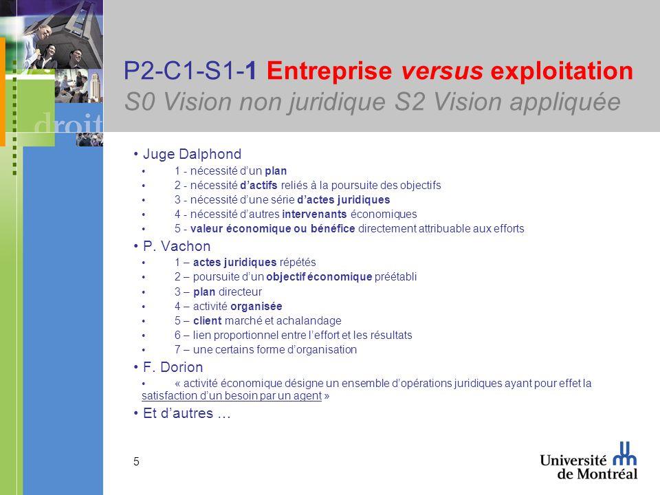 5 P2-C1-S1-1 Entreprise versus exploitation S0 Vision non juridique S2 Vision appliquée Juge Dalphond 1 - nécessité dun plan 2 - nécessité dactifs rel