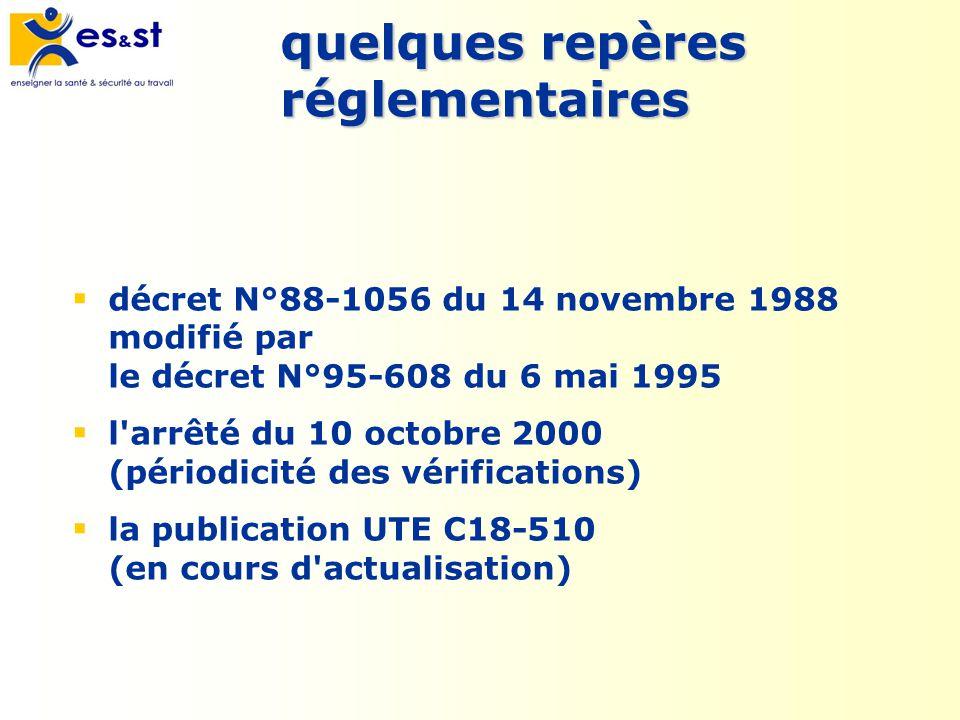 quelques repères réglementaires décret N°88-1056 du 14 novembre 1988 modifié par le décret N°95-608 du 6 mai 1995 l'arrêté du 10 octobre 2000 (périodi