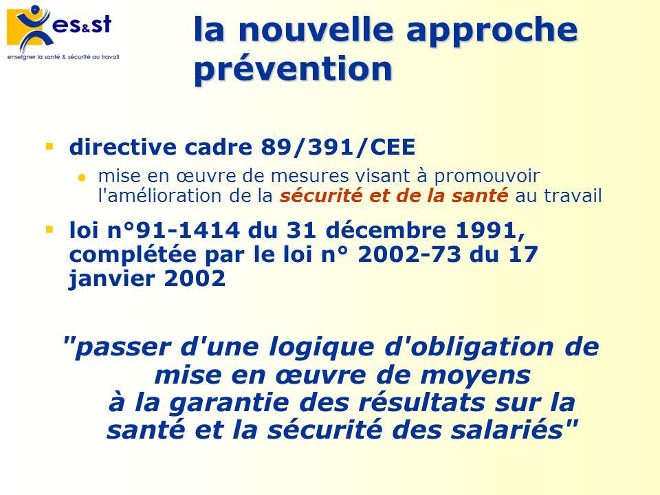 la nouvelle approche prévention directive cadre 89/391/CEE mise en œuvre de mesures visant à promouvoir l'amélioration de la sécurité et de la santé a
