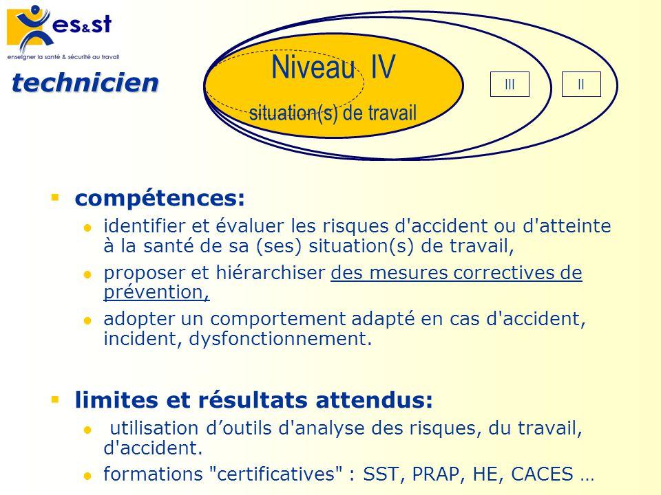 Niveau IV situation(s) de travail compétences: identifier et évaluer les risques d'accident ou d'atteinte à la santé de sa (ses) situation(s) de trava