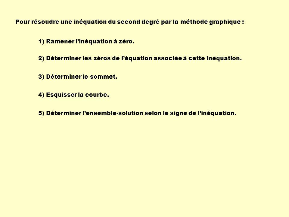Pour résoudre une inéquation du second degré par la méthode graphique : 2) Déterminer les zéros de léquation associée à cette inéquation. 3) Détermine