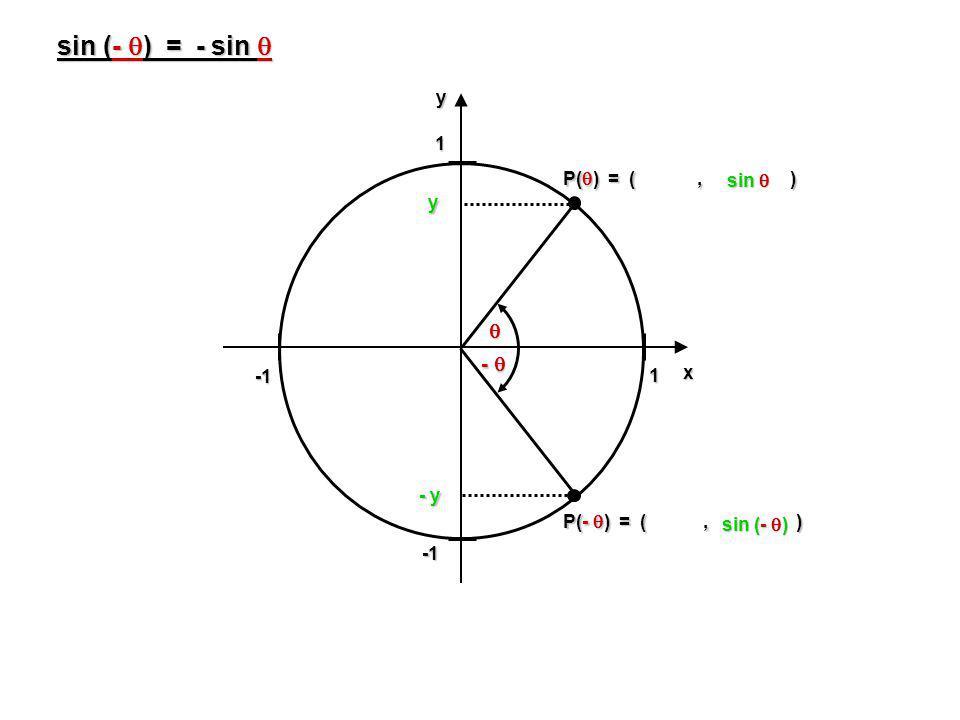sin (- ) = - sin sin (- ) = - sin 1 1yx P( ) = (, ) sin sin y - P(- ) = (, ) sin (- ) - y