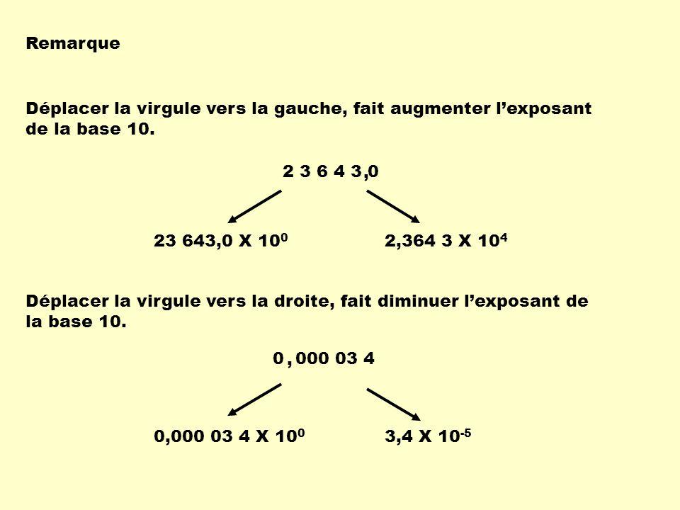 Remarque Déplacer la virgule vers la gauche, fait augmenter lexposant de la base 10. 2 3 6 4 3 0, Déplacer la virgule vers la droite, fait diminuer le