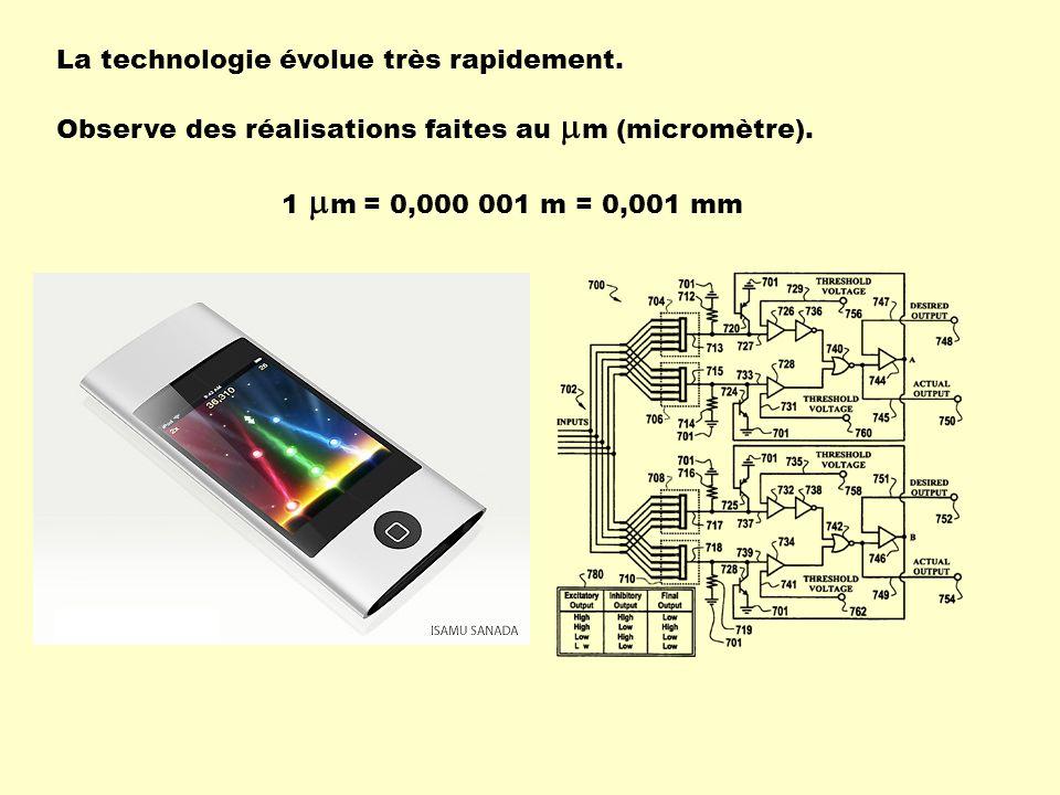 La technologie évolue très rapidement. Observe des réalisations faites au m (micromètre). 1 m = 0,000 001 m = 0,001 mm