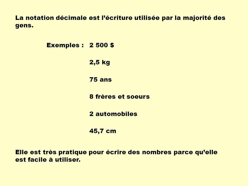 La notation décimale est lécriture utilisée par la majorité des gens. Exemples : 2 500 $ 2,5 kg 75 ans 8 frères et soeurs 2 automobiles 45,7 cm Elle e