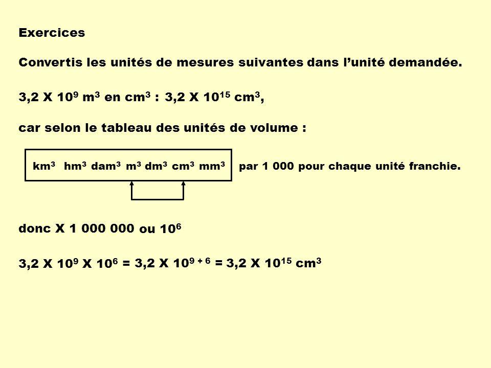 Exercices Convertis les unités de mesures suivantes dans lunité demandée. 3,2 X 10 9 m 3 en cm 3 : 3,2 X 10 15 cm 3, carselon le tableau des unités de