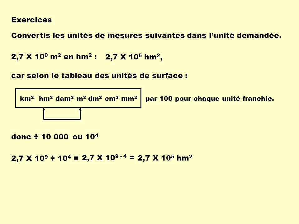 Exercices Convertis les unités de mesures suivantes dans lunité demandée. 2,7 X 10 9 m 2 en hm 2 : 2,7 X 10 5 hm 2, carselon le tableau des unités de
