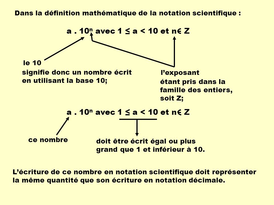 Exercices Calcule les quantités suivantes : 1,5 X 10 5 X 3 X 10 6 =4,5 X 10 11 4 X 10 34 X 2 X 10 6 =8 X 10 40 2,5 X 10 5 X 5 X 10 3 =1,25 X 10 9 Attention : 2,5 X 5 = 12,5et10 5 X 10 3 = 10 8, mais 12,5 nest pas un nombre compris entre 1 et 10.