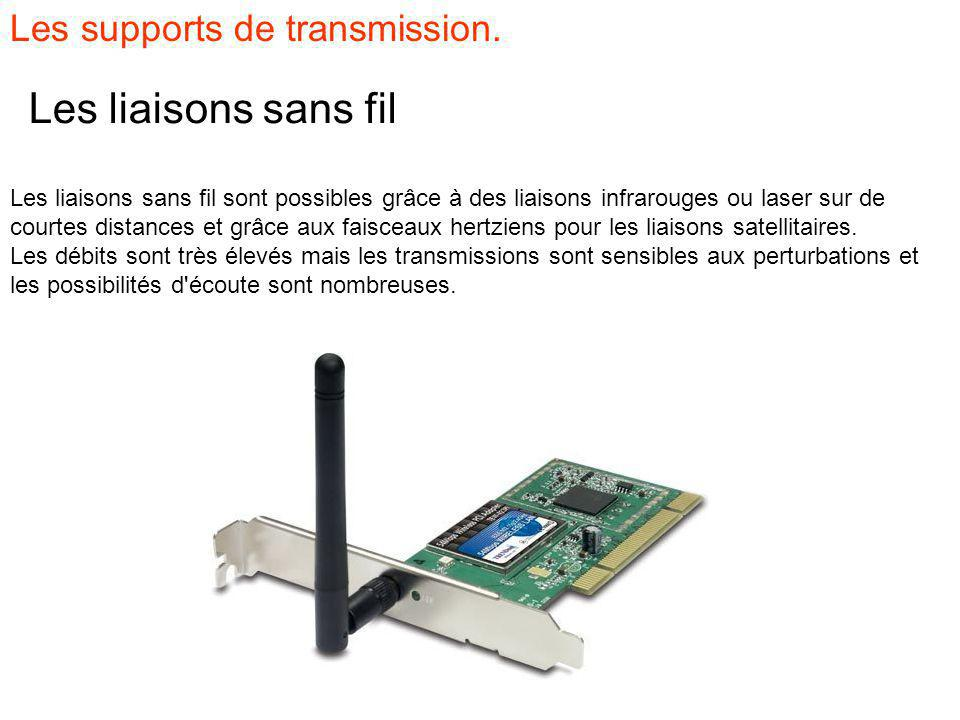 Les supports de transmission.