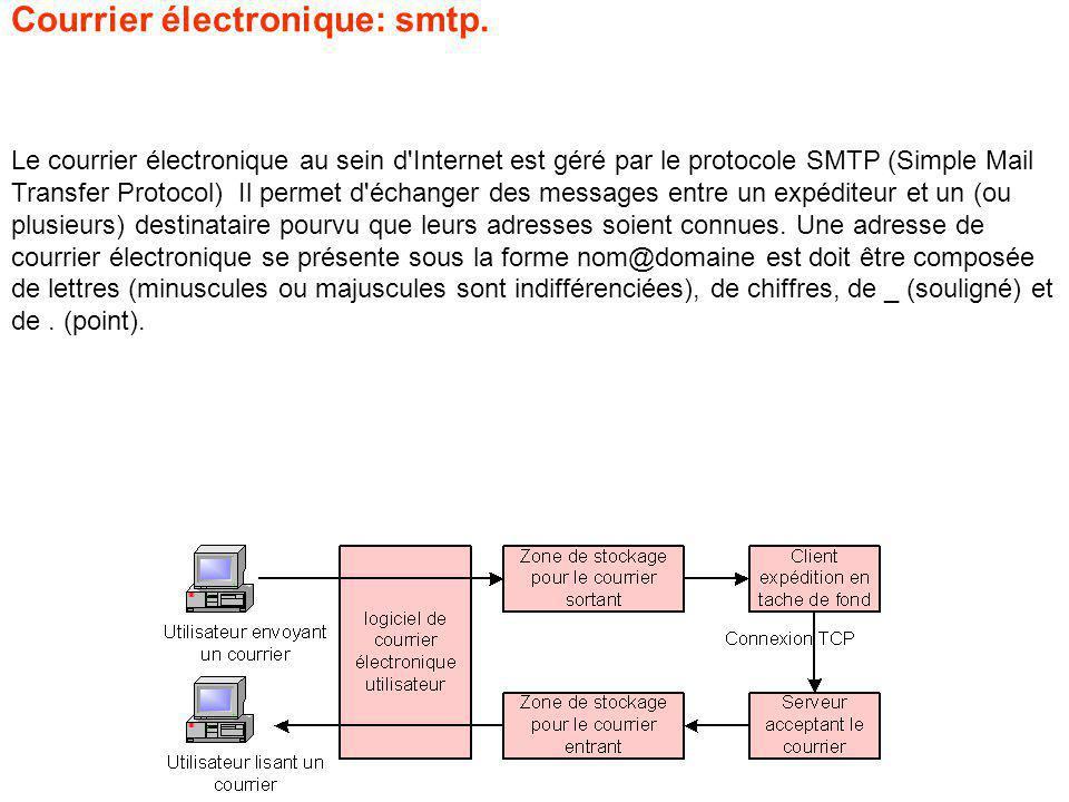 Le courrier électronique au sein d Internet est géré par le protocole SMTP (Simple Mail Transfer Protocol) Il permet d échanger des messages entre un expéditeur et un (ou plusieurs) destinataire pourvu que leurs adresses soient connues.