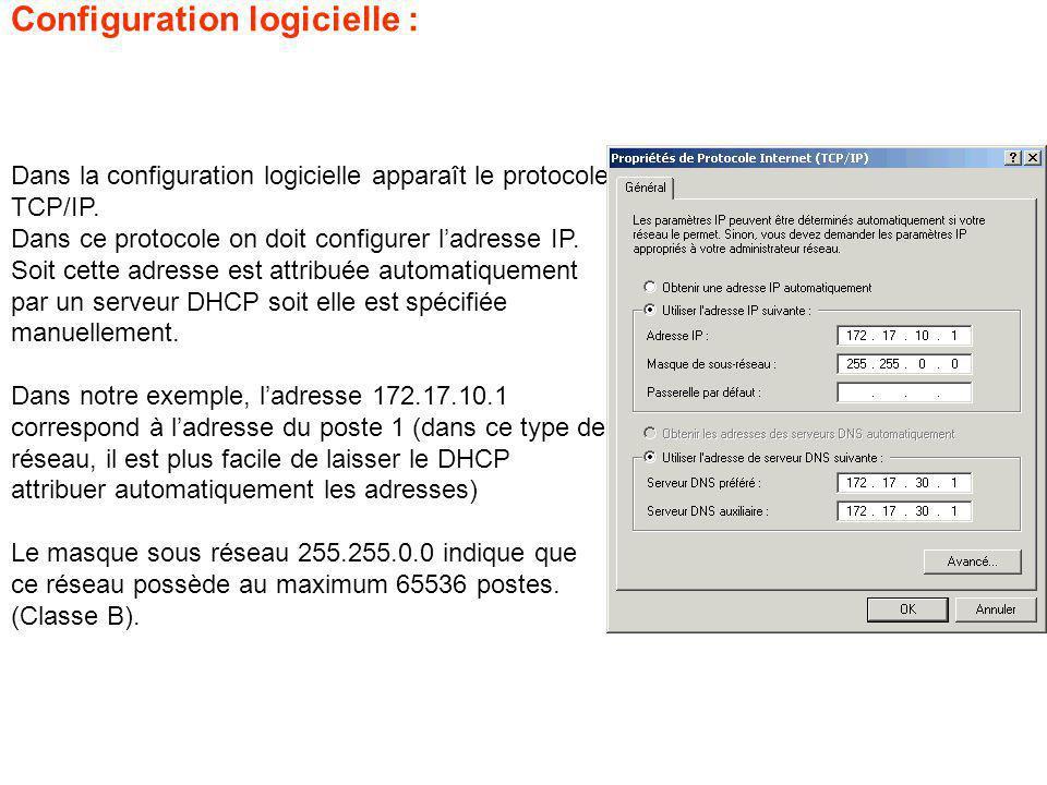 Dans la configuration logicielle apparaît le protocole TCP/IP.