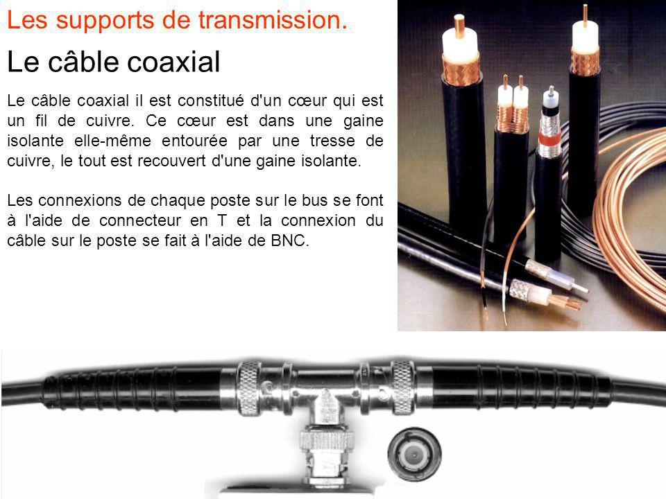 Les supports de transmission. Le câble coaxial il est constitué d un cœur qui est un fil de cuivre.