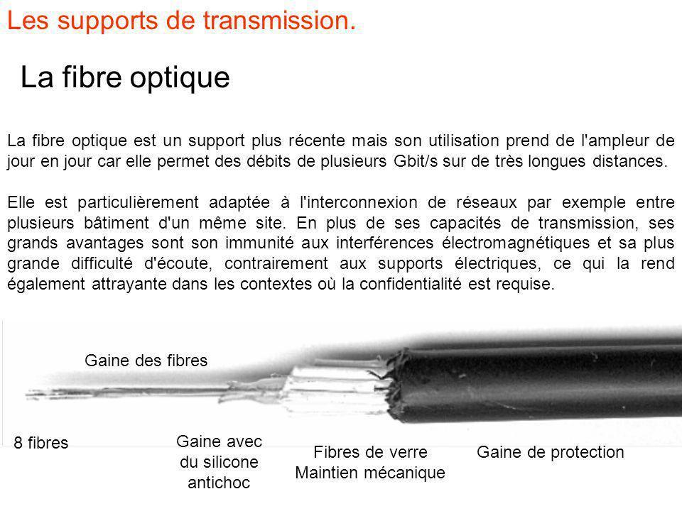 Les supports de transmission. La fibre optique est un support plus récente mais son utilisation prend de l'ampleur de jour en jour car elle permet des