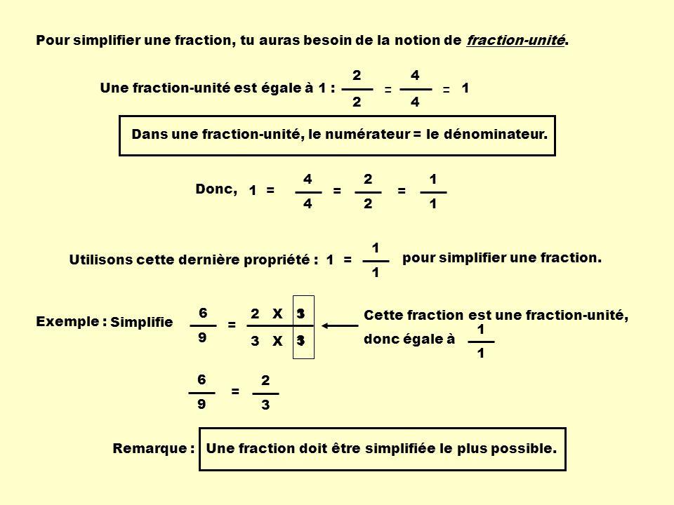 Une fraction-unité est égale à 1 : Dans une fraction-unité, le numérateur = le dénominateur.