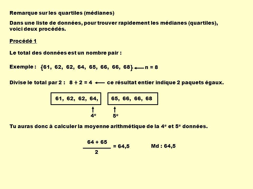 n = 961, 62, 62, 64, 65, 66, 66, 68, 71 Le total des données est un nombre impair : Exemple : Divise le total par 2 :9 ÷ 2 = 4,5ce résultat décimal indique 2 paquets égaux avec une donnée supplémentaire.