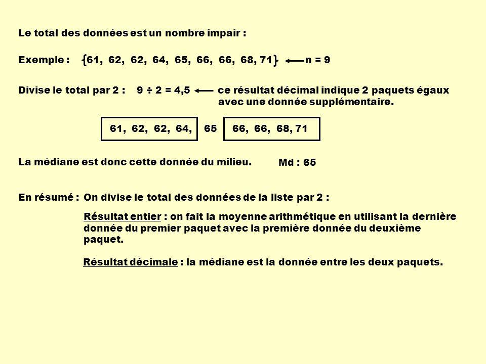 Dans une liste de données dont le total des données est : Un multiple de 4 : n = 8 Il faut calculer Q 1, Q 2, Q 3 : Q2Q2 Q1Q1 Q3Q3 Un multiple de 4 + 1 : n = 9 Q 2 est dans la liste, il faut calculer Q 1, Q 3 : Q2Q2 Q1Q1 Q3Q3 Un multiple de 4 + 2 : n = 10 Il faut calculer Q 2 : Q 1 et Q 3 sont dans la liste : Q2Q2 Q1Q1 Q3Q3 Un multiple de 4 + 3 : n = 11 Q 1, Q 2, Q 3 sont dans la liste : Q1Q1 Q2Q2 Q3Q3 61, 62, 62, 64, 65, 66, 66, 68 61, 62, 62, 64, 65, 66, 66, 68, 71 61, 62, 62, 64, 65, 66, 66, 68, 71, 73 61, 62, 62, 64, 65, 66, 66, 68, 71, 73, 75 Procédé 2 :