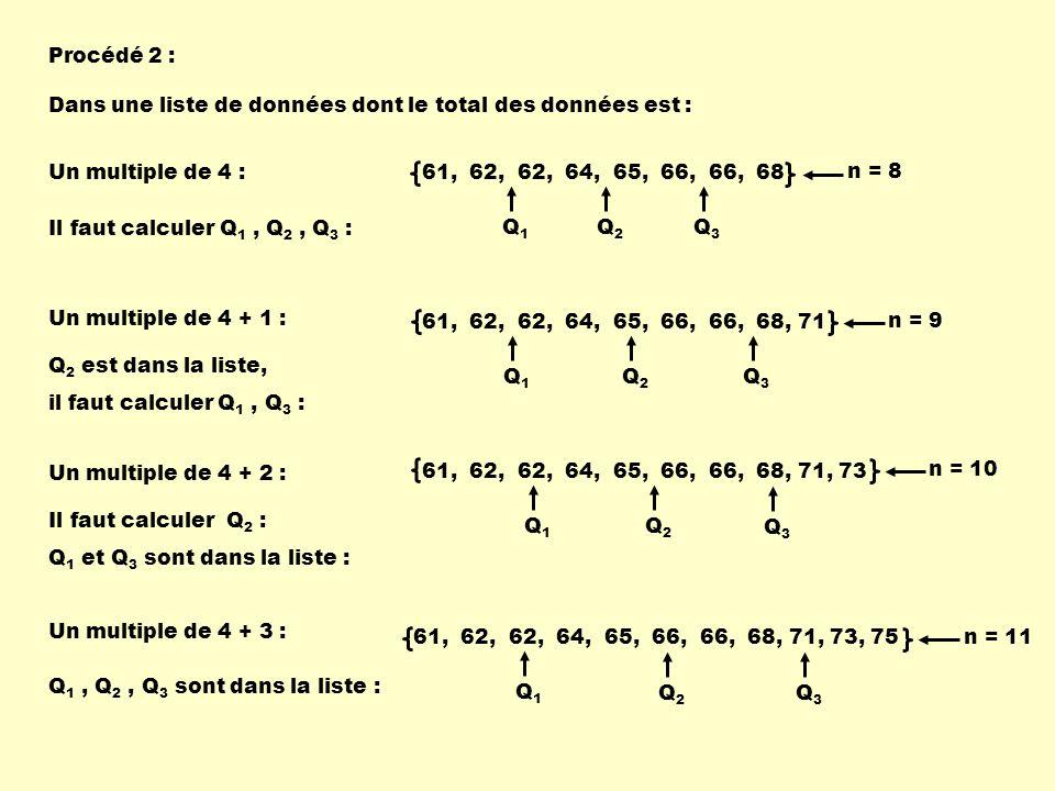 Dans une liste de données dont le total des données est : Un multiple de 4 : n = 8 Il faut calculer Q 1, Q 2, Q 3 : Q2Q2 Q1Q1 Q3Q3 Un multiple de 4 +