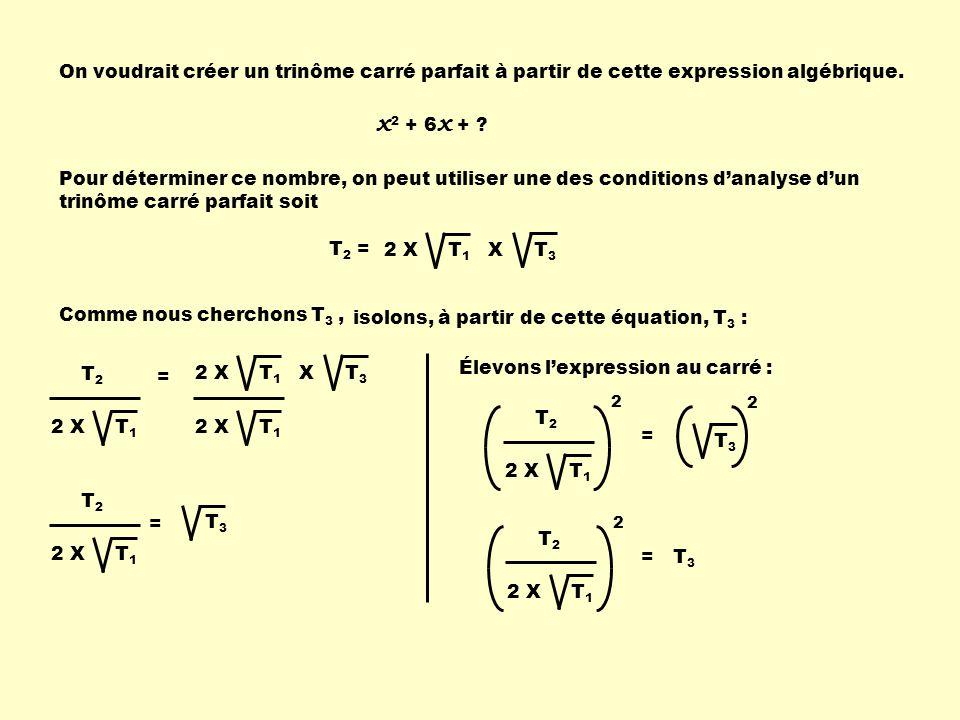 On voudrait créer un trinôme carré parfait à partir de cette expression algébrique. x 2 + 6 x + ? Pour déterminer ce nombre, on peut utiliser une des