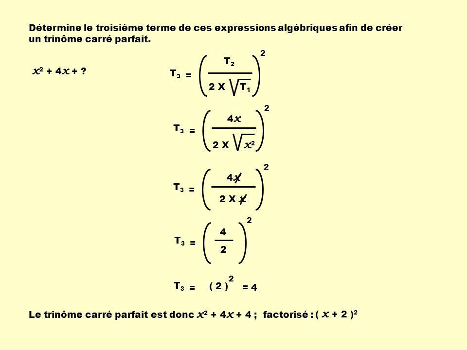 Détermine le troisième terme de ces expressions algébriques afin de créer un trinôme carré parfait. x 2 + 4 x + ? T2T2 2 X T 1 2 T 3 = 4x4x 2 X x 2 2