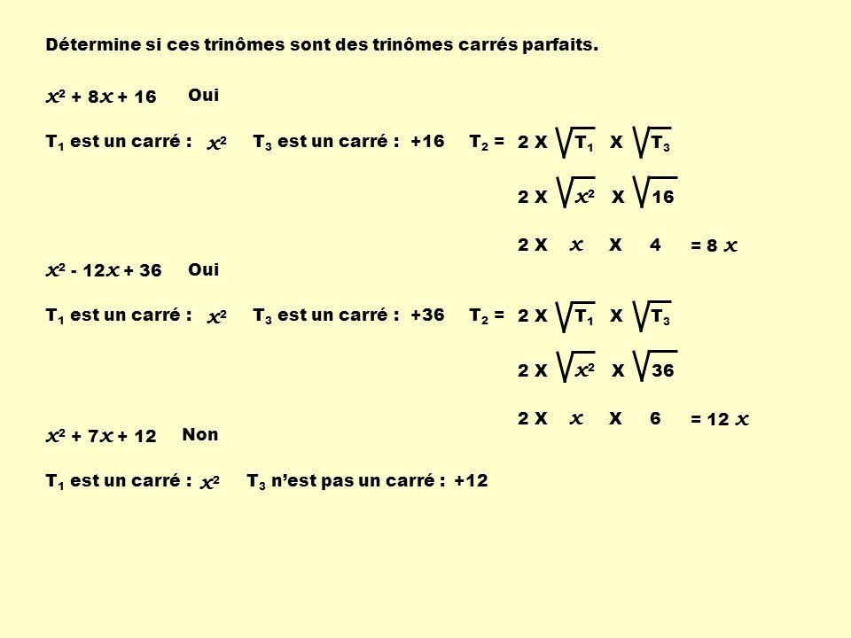 x 2 + 5 x - 36 Non T 1 est un carré : T 3 nest pas un carré car il est négatif: x2x2 - 36 - x 2 - x + 20 NonT 1 nest pas un carré car il est négatif: - x 2 x 2 + 13 x + 36 Non T 1 est un carré :T 3 est un carré : x2x2 +36 2 X T 1 X T 3 2 X x 2 X 36 2 X x X 6 = 12 x T2 T2 12 x 13 x Un trinôme carré parfait doit respecter les 3 conditions.