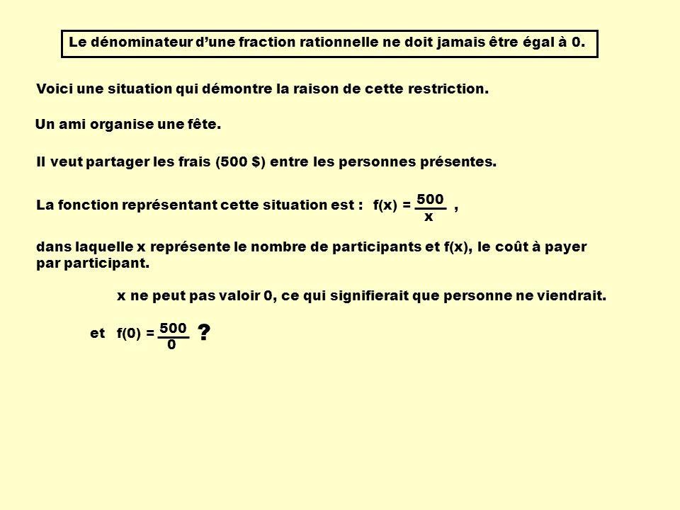 Le dénominateur dune fraction rationnelle ne doit jamais être égal à 0. Voici une situation qui démontre la raison de cette restriction. Un ami organi