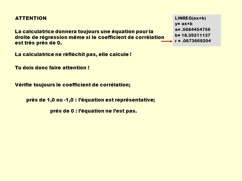 ATTENTION LINREG(ax+b) y= ax+b a=.5684454756 b= 18.39211137 r =.0673669204 La calculatrice donnera toujours une équation pour la droite de régression