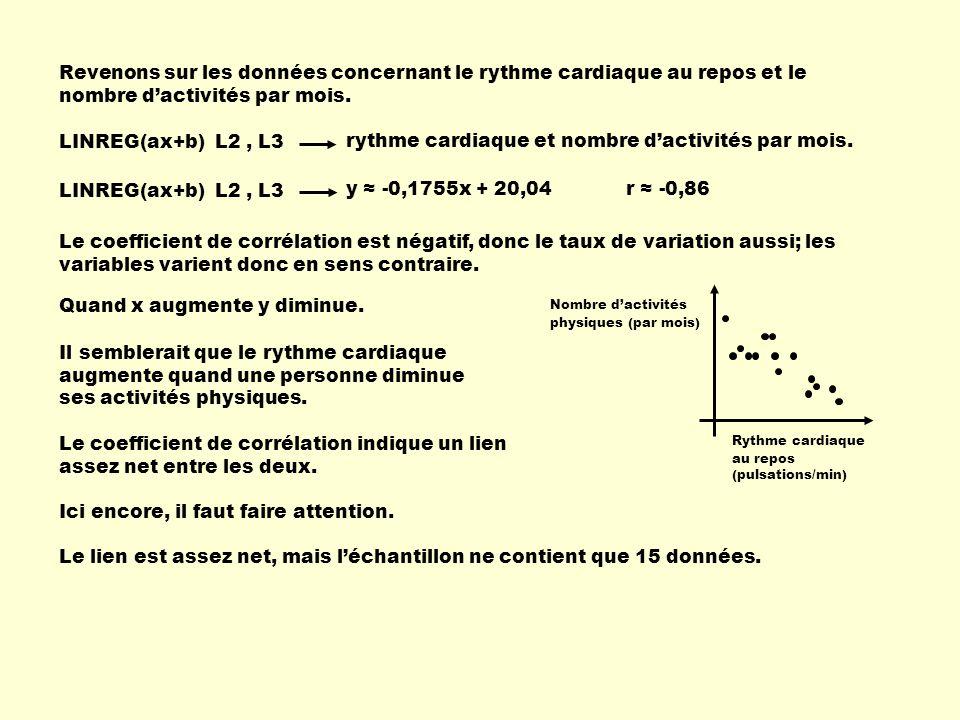 Revenons sur les données concernant le rythme cardiaque au repos et le nombre dactivités par mois. LINREG(ax+b) L2, L3 rythme cardiaque et nombre dact