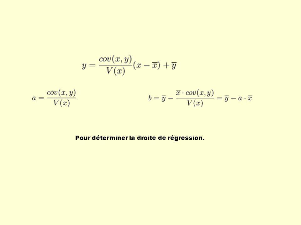 Dans cette présentation, nous verrons comment : - déterminer le coefficient de corrélation et la droite de régression entre plusieurs variables (deux à la fois); - comprendre les limites de la calculatrice; - interpréter les résultats affichés.