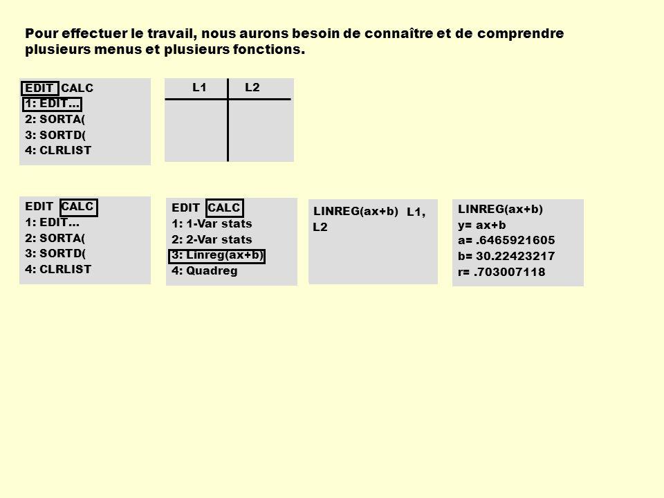 EDIT CALC 1: 1-Var stats 2: 2-Var stats 3: Linreg(ax+b) 4: Quadreg Pour effectuer le travail, nous aurons besoin de connaître et de comprendre plusieurs menus et plusieurs fonctions.