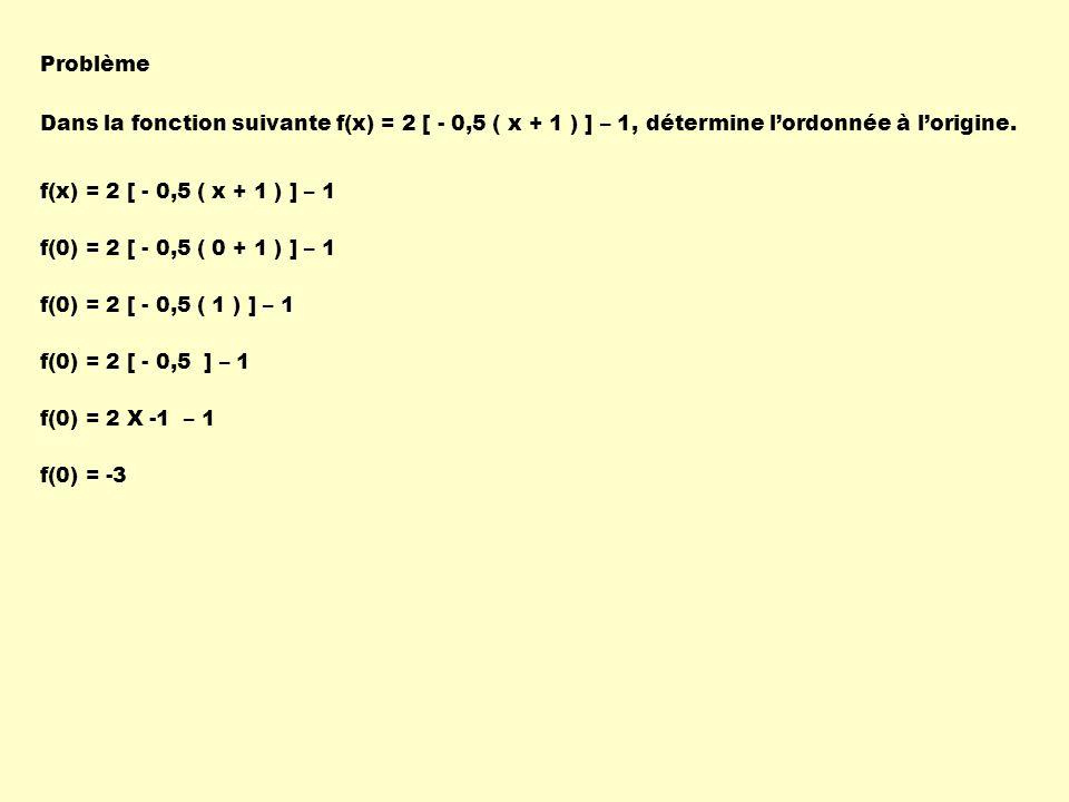 Problème Dans la fonction suivante f(x) = 2 [ - 0,5 ( x + 1 ) ] – 1,détermine lordonnée à lorigine. f(x) = 2 [ - 0,5 ( x + 1 ) ] – 1 f(0) = 2 [ - 0,5