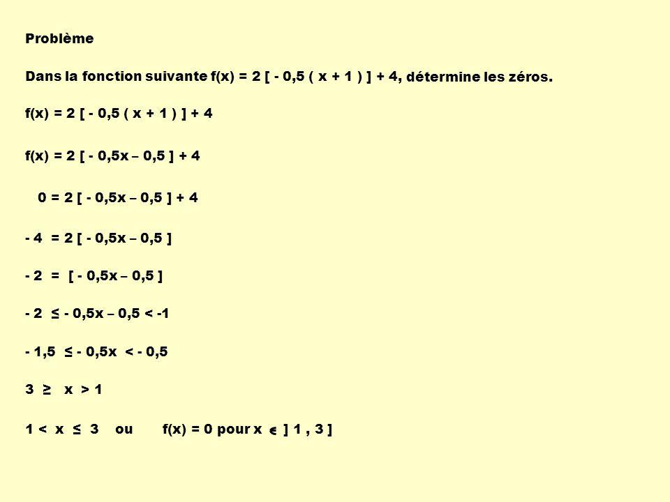 Problème Dans la fonction suivante f(x) = 2 [ - 0,5 ( x + 1 ) ] + 4, détermine les zéros. f(x) = 2 [ - 0,5 ( x + 1 ) ] + 4 f(x) = 2 [ - 0,5x – 0,5 ] +