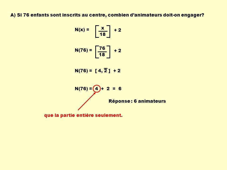 x N(x) = + 2 76 18 N(76) = + 2 A) Si 76 enfants sont inscrits au centre, combien danimateurs doit-on engager? N(76) = [ 4, 2 ] + 2 N(76) = 4 + 2 = 6 R